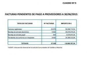 Facturas Pendientes_CyM